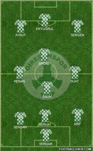Giresunspor 4-2-3-1 football formation