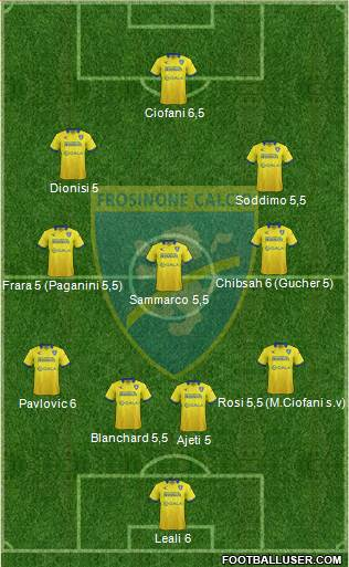 Frosinone 4-3-3 football formation