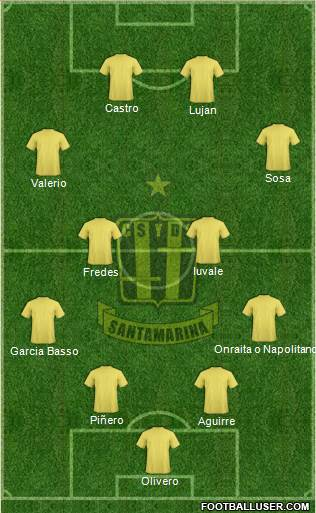 Deportivo Santamarina 4-4-2 football formation