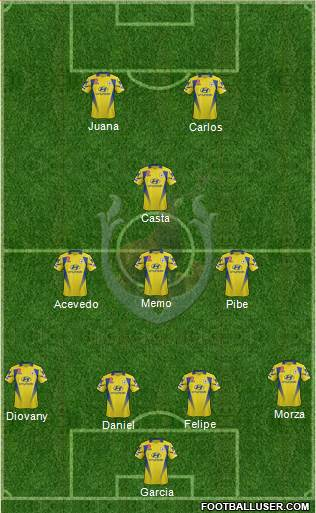 Tampines Rovers FC 4-3-1-2 football formation