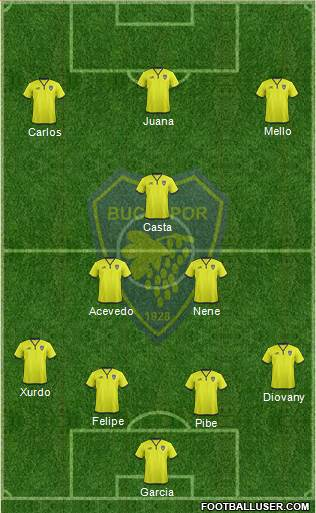 Bucaspor 4-3-1-2 football formation