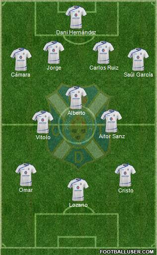 C.D. Tenerife S.A.D. 4-2-2-2 football formation