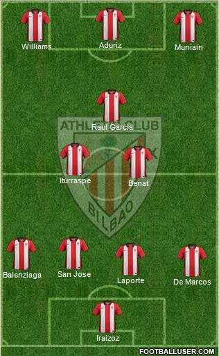 Bilbao Athletic 4-1-2-3 football formation