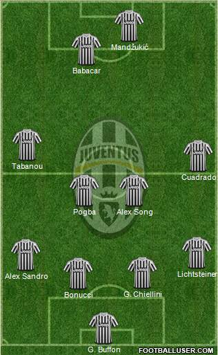 Juventus 4-1-4-1 football formation