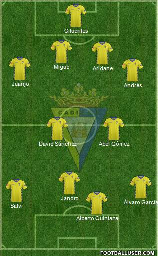 Cádiz C.F., S.A.D. 4-2-2-2 football formation