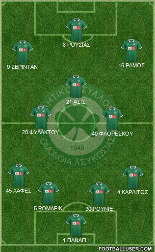 AS Omonoia Nicosia 4-2-3-1 football formation