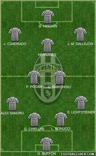 Juventus 4-2-1-3 football formation