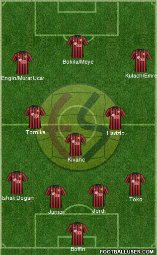 Eskisehirspor 4-5-1 football formation