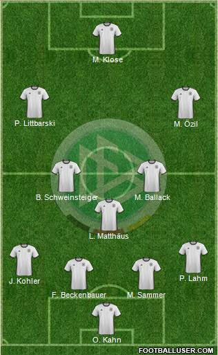 Germany 4-5-1 football formation