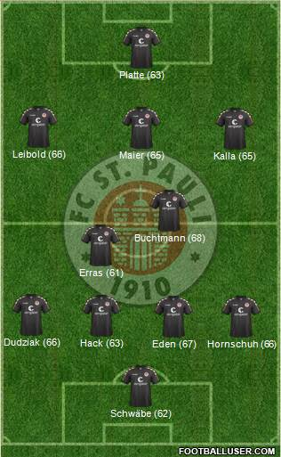FC St. Pauli 4-5-1 football formation