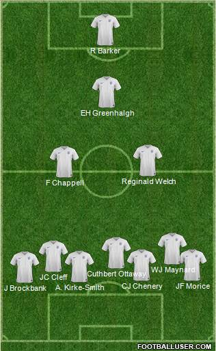 England 3-4-3 football formation