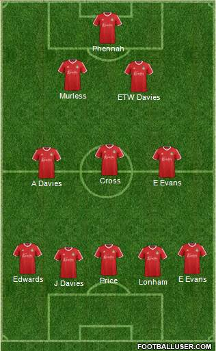 Wrexham 4-1-4-1 football formation