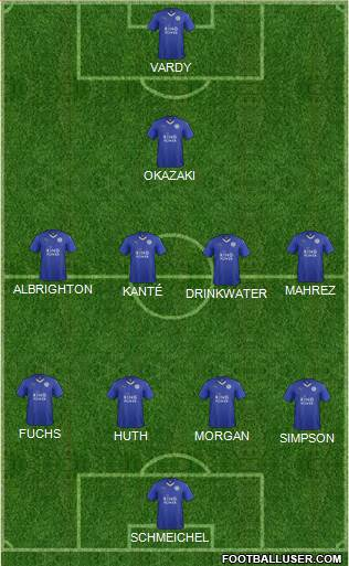 Leicester City 4-4-1-1 football formation