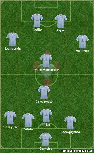 R.C. Celta S.A.D. B 4-4-2 football formation