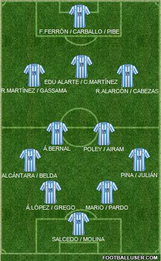 Coventry City 4-3-2-1 football formation