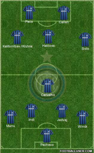 F.C. Internazionale 3-5-1-1 football formation