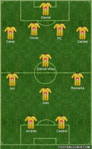 Wellington Phoenix FC 4-2-2-2 football formation