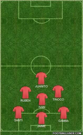 Euro 2016 Team 5-4-1 football formation