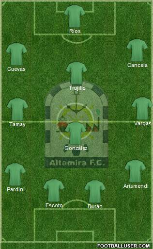 Club Altamira F.C. 4-3-3 football formation