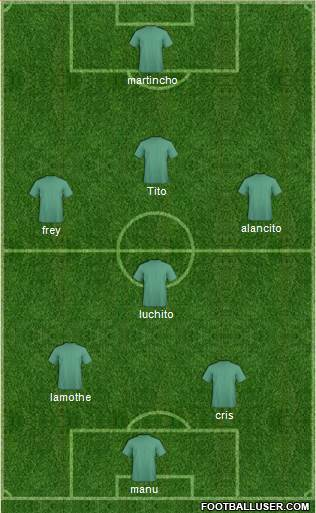 Euro 2016 Team 4-4-2 football formation