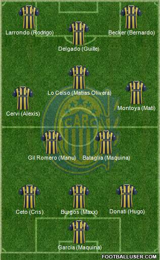 Rosario Central 3-4-3 football formation