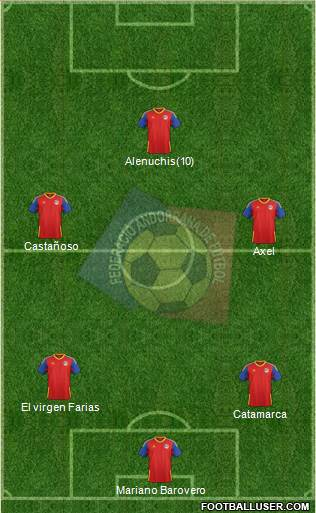 Andorra 4-2-4 football formation
