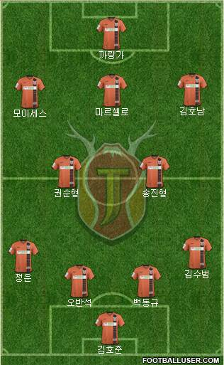 Jeju United 4-2-3-1 football formation