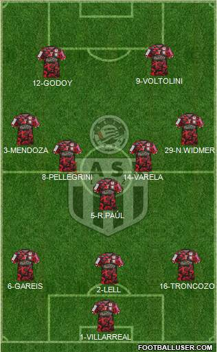 LASK Linz 3-5-2 football formation