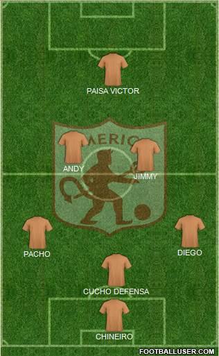 CD América de Cali 3-4-3 football formation