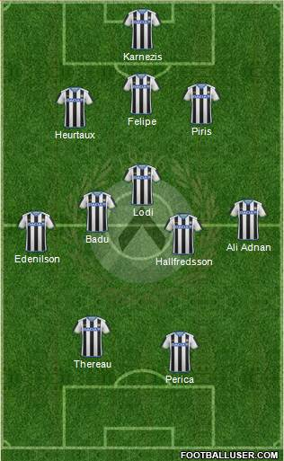 Udinese 3-4-3 football formation
