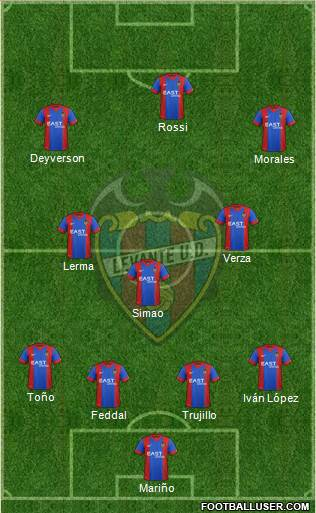 Levante U.D., S.A.D. 4-1-4-1 football formation