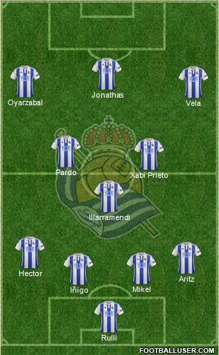 Real Sociedad S.A.D. 4-2-2-2 football formation
