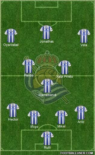 Real Sociedad S.A.D. 4-2-2-2 football formation