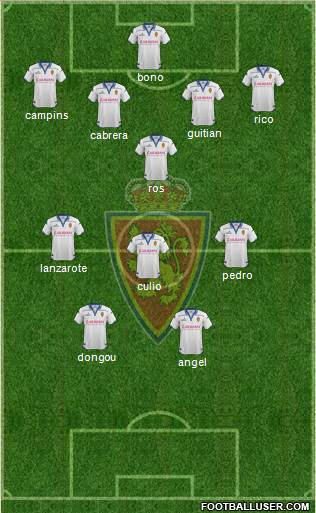 R. Zaragoza S.A.D. 5-3-2 football formation