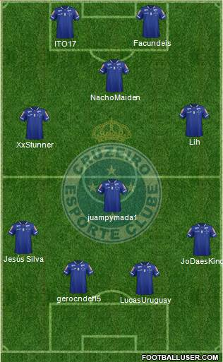 Cruzeiro EC 4-1-3-2 football formation