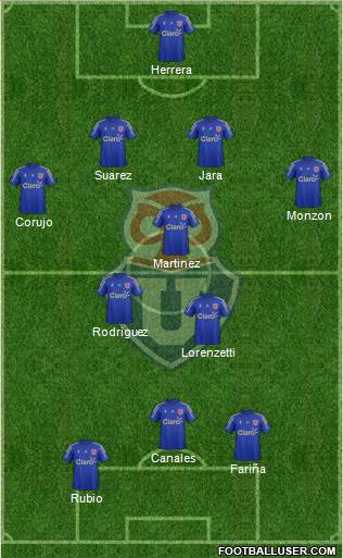 CF Universidad de Chile 4-3-3 football formation