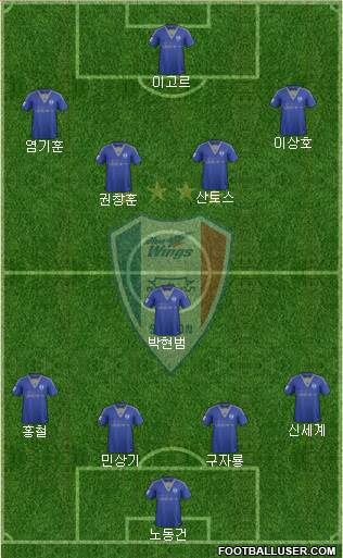 Suwon Samsung Blue Wings 4-1-4-1 football formation