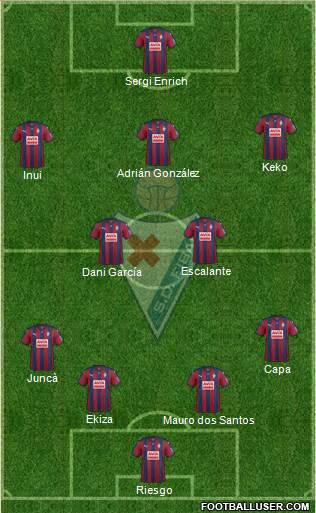 S.D. Eibar S.A.D. 4-2-3-1 football formation