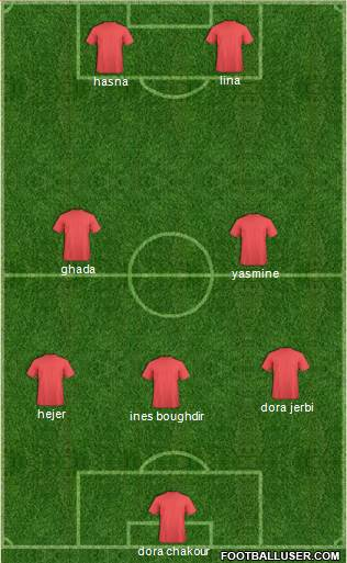 Tunisia 4-1-3-2 football formation