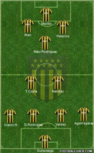 Club Atlético Peñarol 4-2-1-3 football formation