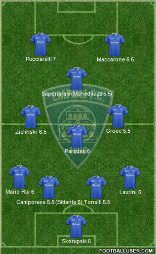 Empoli 4-1-3-2 football formation