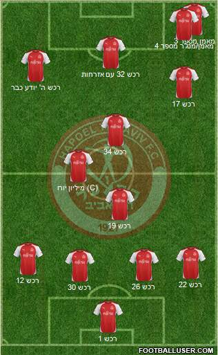 Hapoel Tel-Aviv 4-2-4 football formation