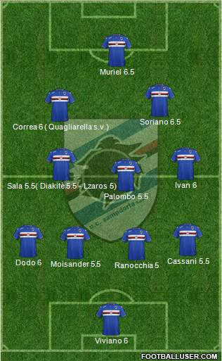 Sampdoria 4-3-3 football formation
