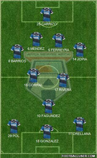 CD Ciudad San Marcos de Arica 4-4-2 football formation