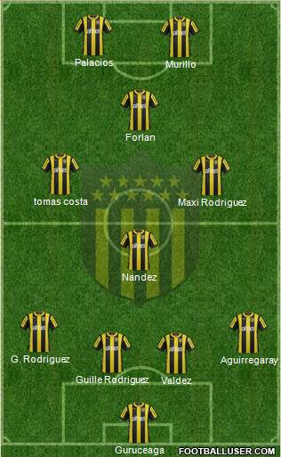 Club Atlético Peñarol 4-1-2-3 football formation
