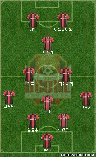 FC Seoul 3-4-1-2 football formation