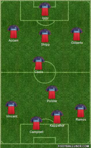 Chicago Fire 4-2-4 football formation