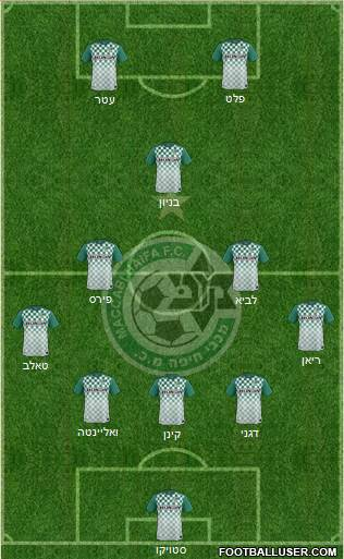 Maccabi Haifa 5-3-2 football formation