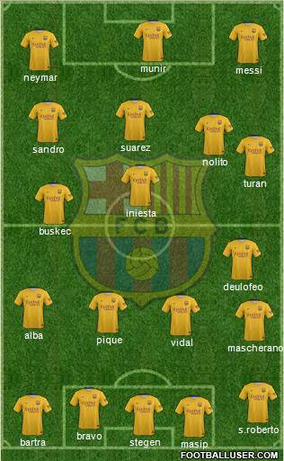 F.C. Barcelona B 3-4-1-2 football formation