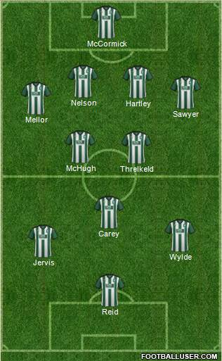 Plymouth Argyle 4-3-2-1 football formation